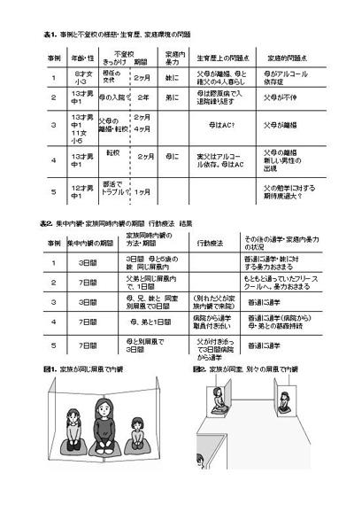 第17回北海道内観懇話会・第25回...